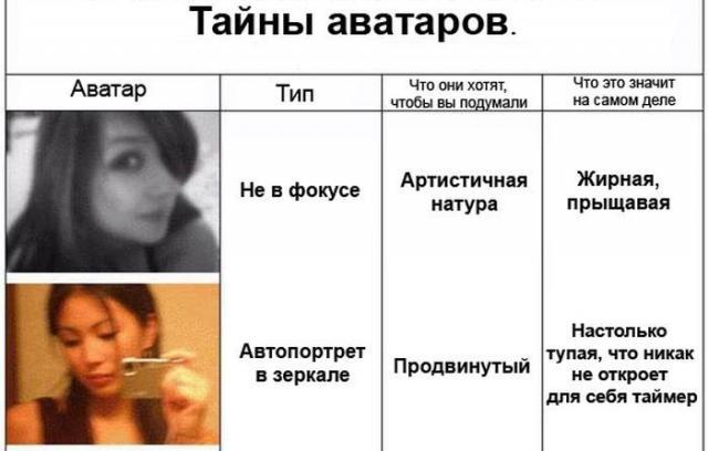 ... виды аватарок в социальных сетях: spynet.ru/blog/47356.html