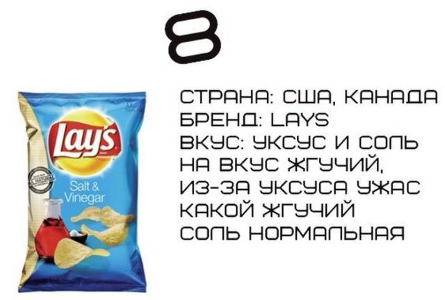 Самые невкусные виды товаров известных брендов (10 фото)