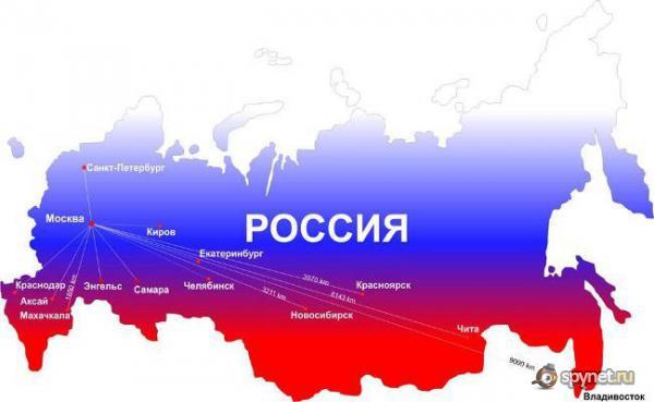 Россия - это интересно