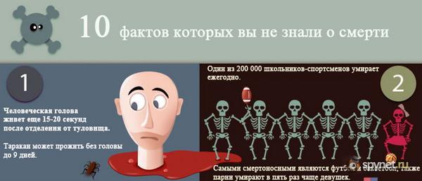Интересные факты о смерти