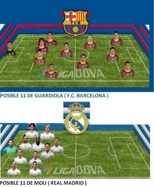 Реала и Барселоны
