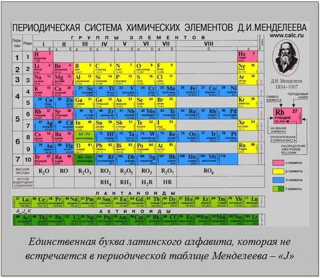 http://s.spynet.ru/uploads/posts/2012/0229/fakti_03.jpg
