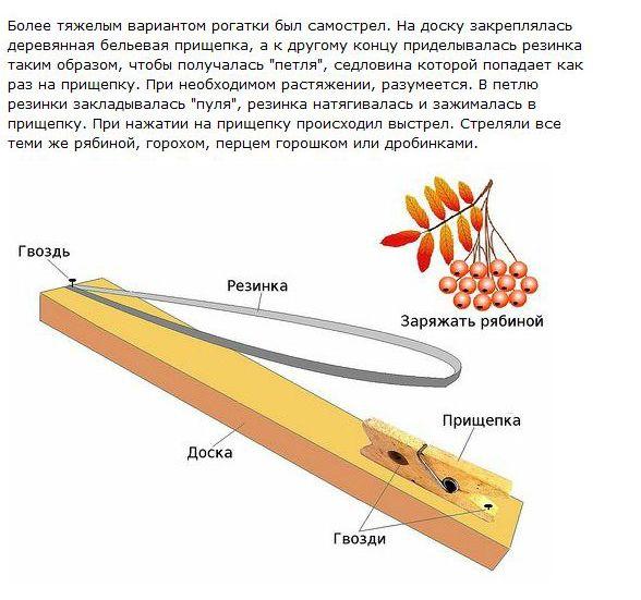 Анальгин гидроперит перец
