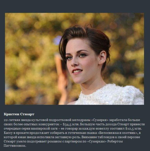 Знаменитости голливуда девушки фото с именами